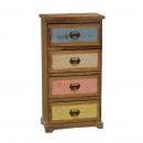 Furniture 4 drawers blue white pink yellow 37 x 20