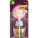 Airways perfume plug Refill summervergn.130