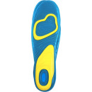 wholesale Fashion & Apparel: Scholl insole everyd w, pack of 1