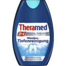 theramed 2in1 micelles tdc21