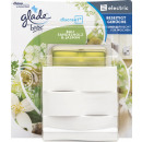 wholesale Other:glade discreet bali or