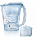 wholesale Houshold & Kitchen: Water Filter Jug ELDOM DF100
