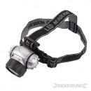 wholesale Illuminants:LED headlight / Krypton