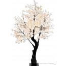 Luci dell'albero