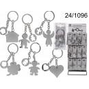 Schlüsselanhänger mit einer Münze den Einkaufswage