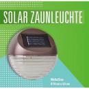 Großhandel Garten & Baumarkt: Solarlampe Wand Zaun Mauer