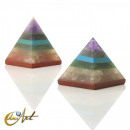 Pyramid of the small chakras