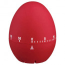 egg timer rubber colors, 4- times assorted , sinks