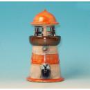 Wind light lighthouse