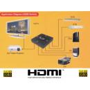 groothandel Auto's & Quads:3 Port HDMI Switch 1080p