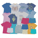 wholesale Dresses: Children's Clothing Assortment Ref. ...