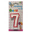 Birthday candles digits