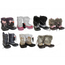 wholesale Shoes: BOOTS  CHILDREN'S  WINTER BOOTS ...