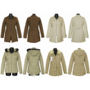 wholesale Coats & Jackets: Women's autumn  jackets winter park coats