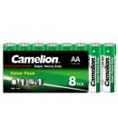 CAMELION R6 / AA / Grün / SP8 (20 x 8er Shrink in