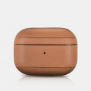 wholesale Car accessories: iCarer Apple Airpods Pro Case Nappa Leather Classi