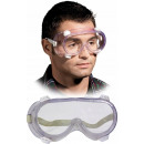 Safety goggles, ventilated goggles