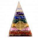 grossiste Machines: Pyramide d'Orgonite - Fleur de Vie aux ...