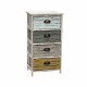 Furniture width 4 drawers various colors 40 x 29 x